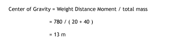 center of gravity is equal to weight distance moment divide by total mass